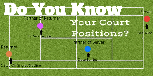Tips fo Court Positioning in Tennis